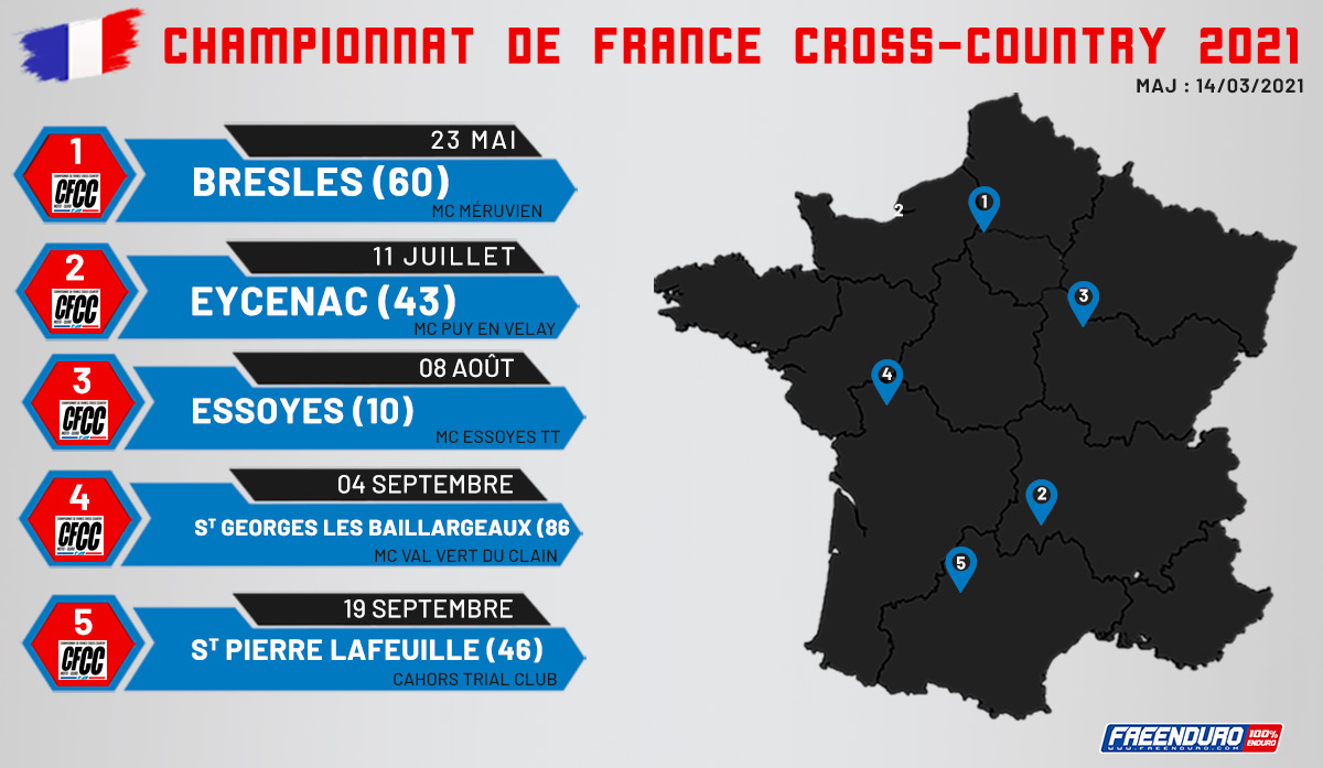 Calendrier cross country France 2021